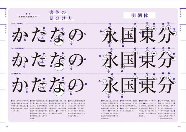 Font_guidebook_01