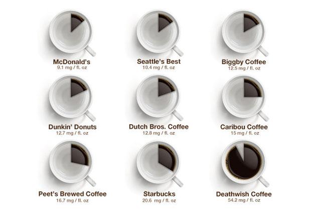 coffeecaf