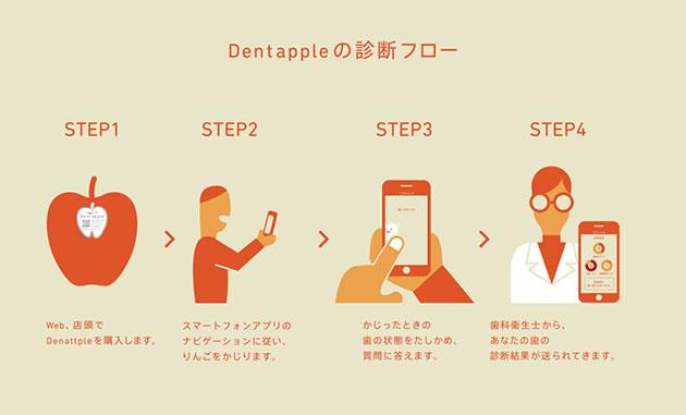 dentapple3