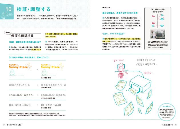 designernaru2