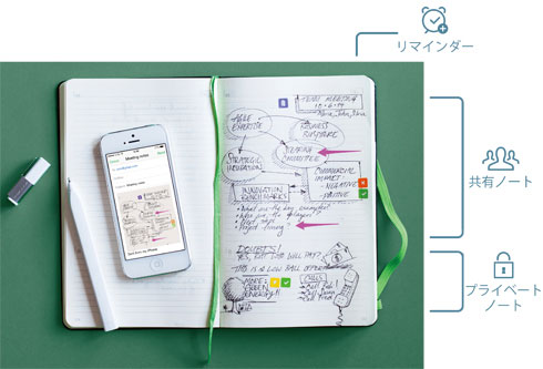 evernotebusiness2