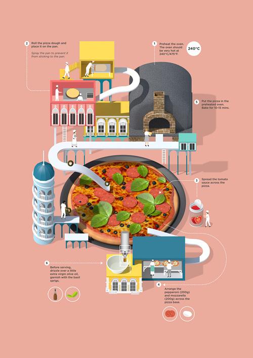 foodcard1