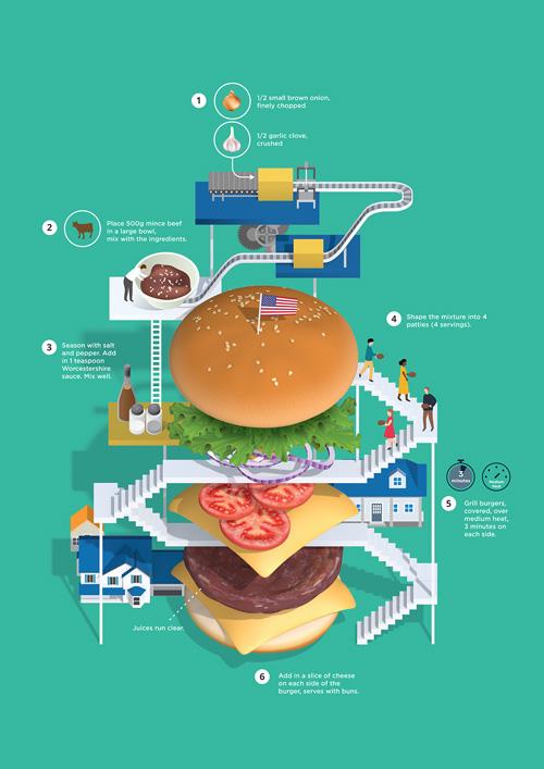 foodcard2