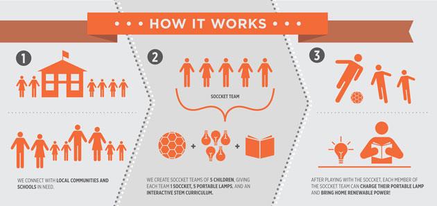 impact_infographic_rgb-03