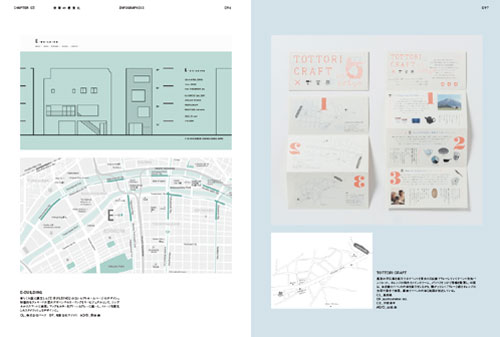infobook3