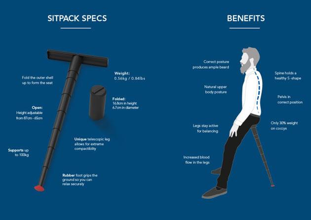 sitpack2