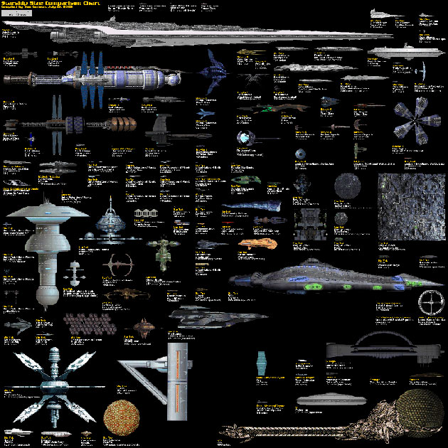 spaceship-size-comparison-chart-600x600