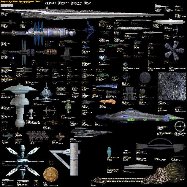 spaceship-size-comparison-chart-600x600