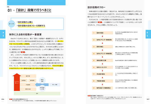 webshikumi3